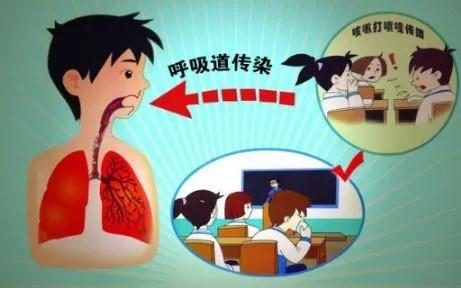 出现肺结核可疑症状后怎么办?